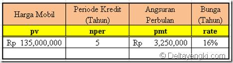 fungsi rate 2